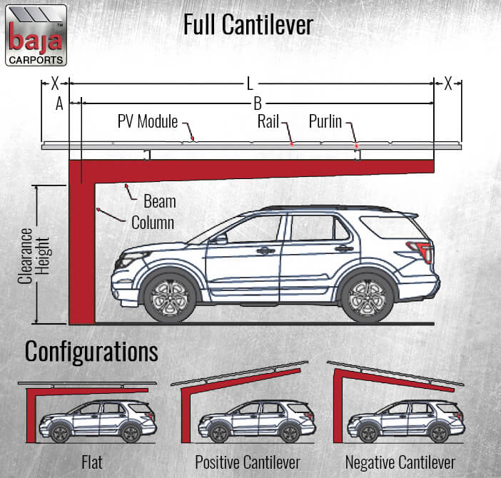 metal full cantilever commercial solar carport system by Baja