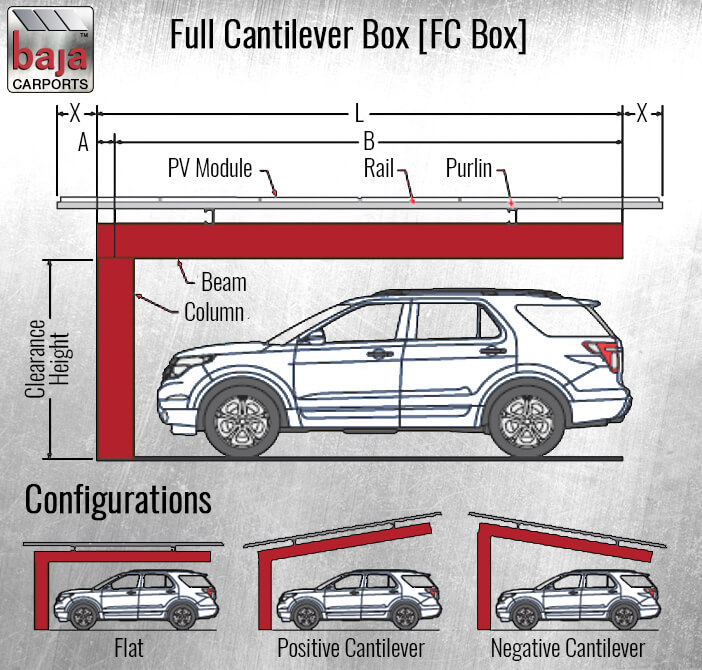 full canilever box rendering is a carport product by baja carports and systems