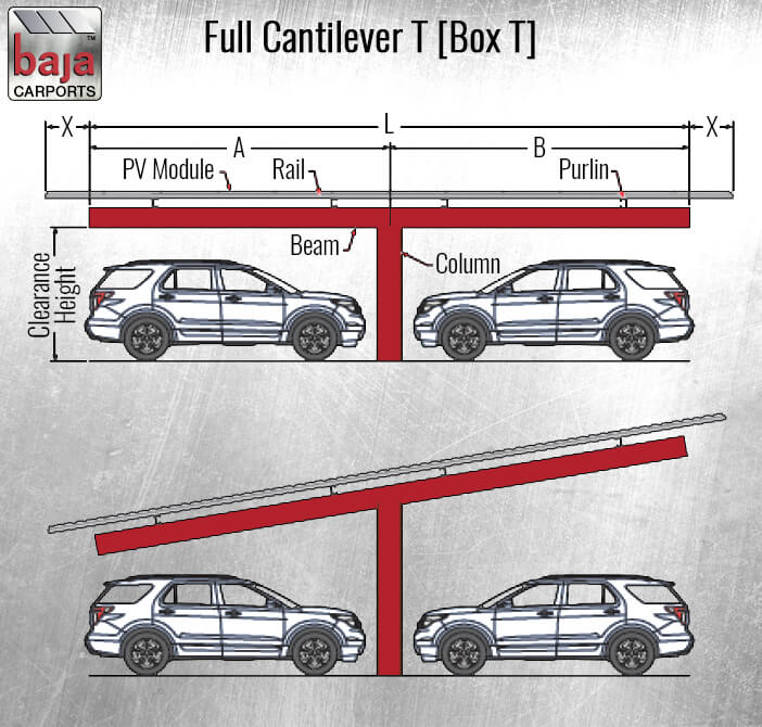 full cantilever t box configuration systems designed by baja carports in-house engineers
